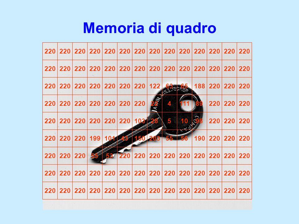 Memoria di quadro 220 122 63 65 188 22 4 111 89 103 28 5 10 98 199 101 43 150 203 55 56 190 53