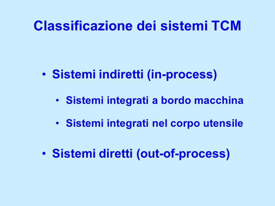 Classificazione dei sistemi TCM