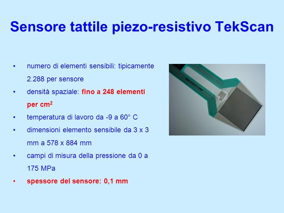Sensore tattile piezo-resistivo TekScan