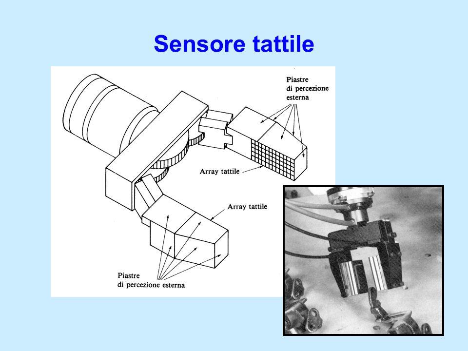 Sensore tattile