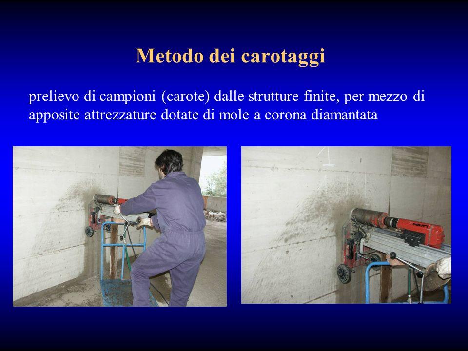 Metodo dei carotaggi prelievo di campioni (carote) dalle strutture finite, per mezzo di apposite attrezzature dotate di mole a corona diamantata.