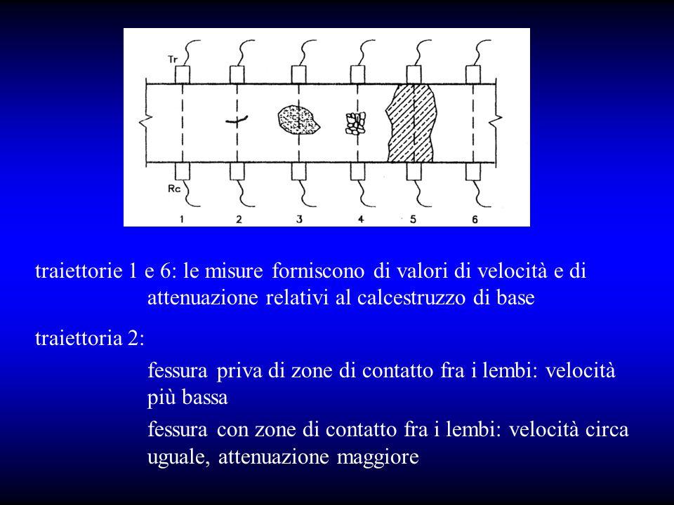 traiettorie 1 e 6: le misure forniscono di valori di velocità e di attenuazione relativi al calcestruzzo di base