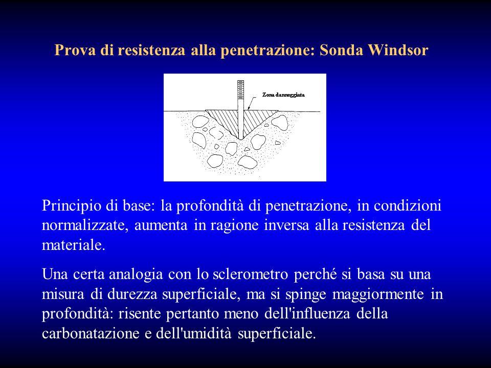 Prova di resistenza alla penetrazione: Sonda Windsor