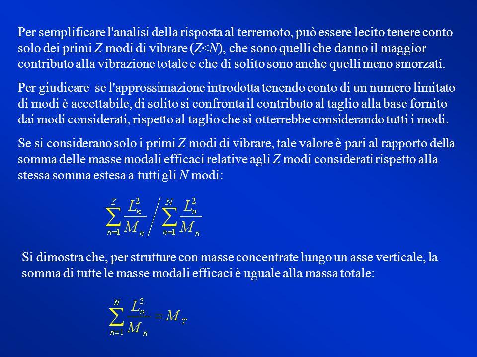 Per semplificare l analisi della risposta al terremoto, può essere lecito tenere conto solo dei primi Z modi di vibrare (Z<N), che sono quelli che danno il maggior contributo alla vibrazione totale e che di solito sono anche quelli meno smorzati.