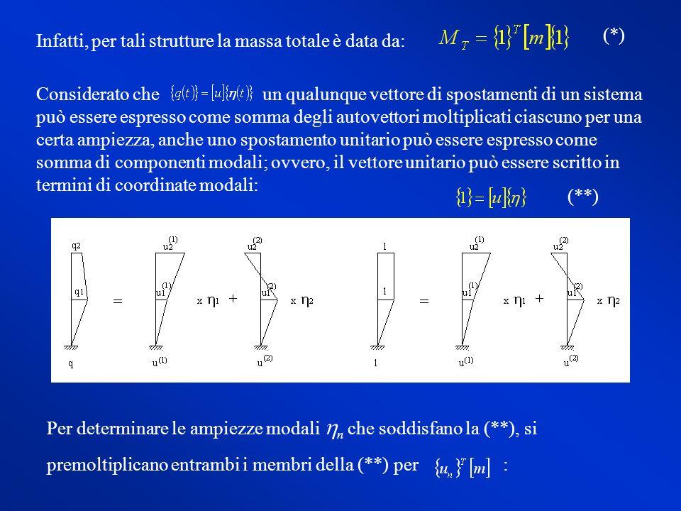 (*) Infatti, per tali strutture la massa totale è data da: