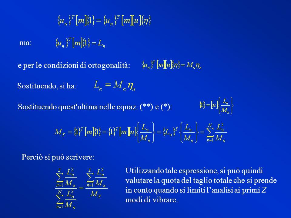 ma: e per le condizioni di ortogonalità: Sostituendo, si ha: Sostituendo quest ultima nelle equaz. (**) e (*):