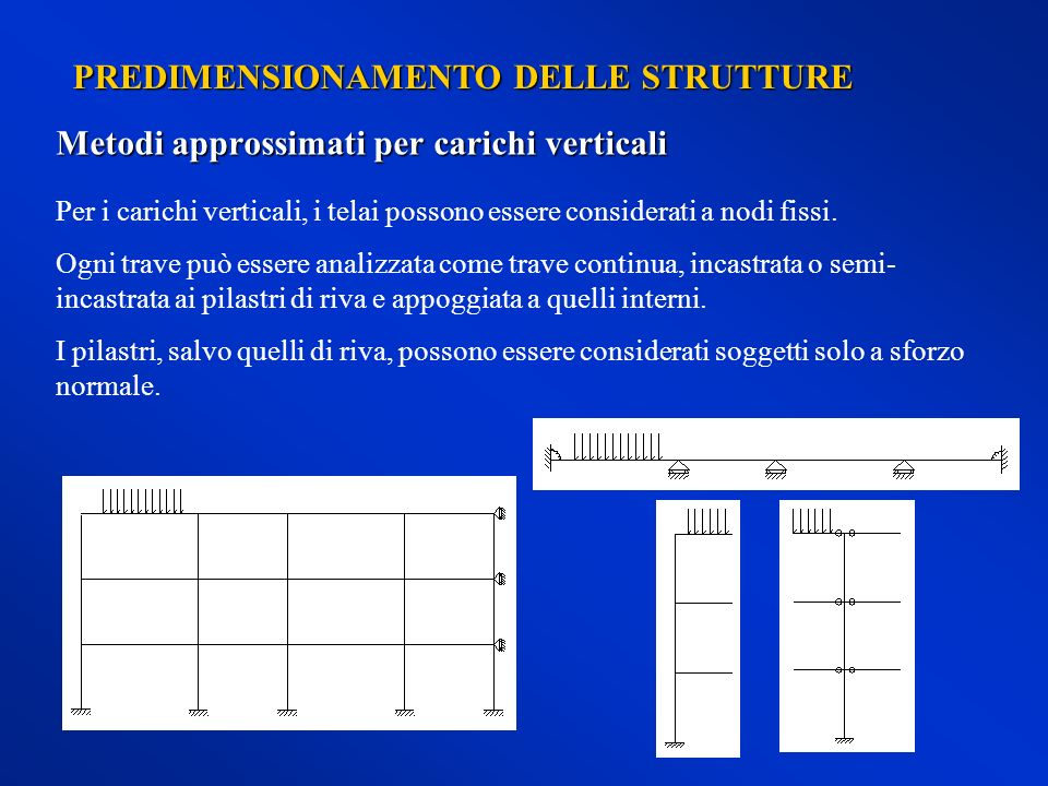 Metodi approssimati per carichi verticali