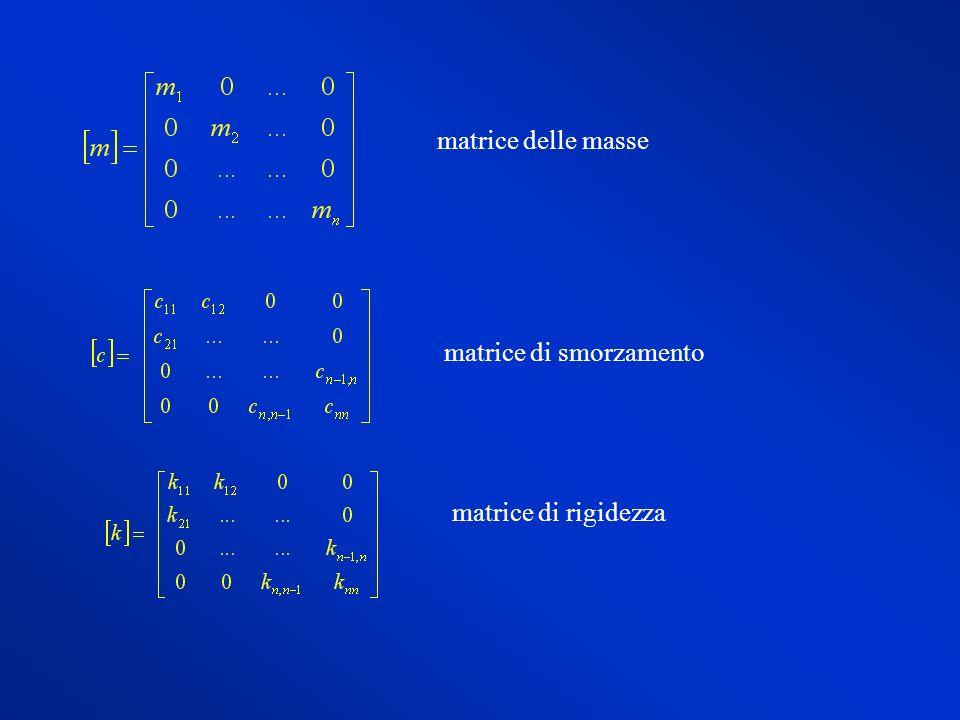 matrice delle masse matrice di smorzamento matrice di rigidezza