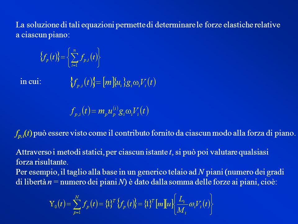 La soluzione di tali equazioni permette di determinare le forze elastiche relative a ciascun piano: