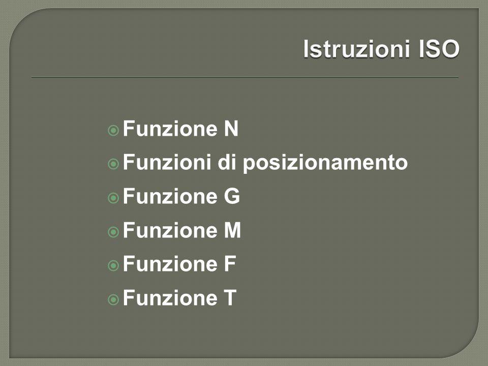 Istruzioni ISO Funzione N Funzioni di posizionamento Funzione G