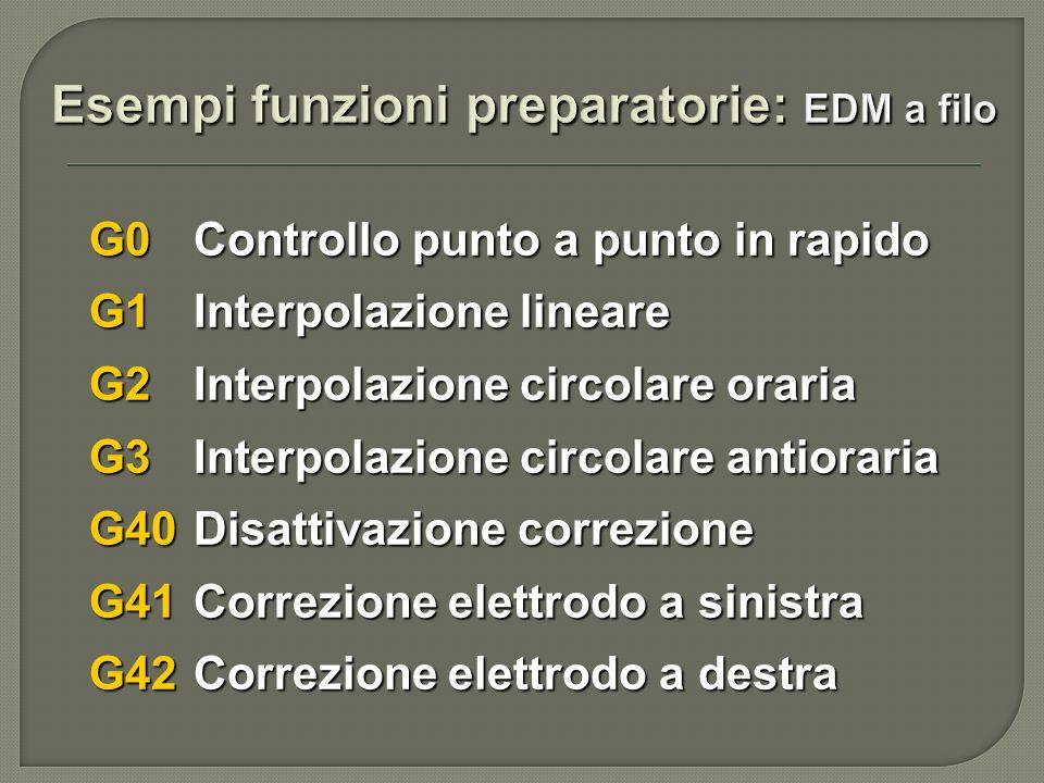 Esempi funzioni preparatorie: EDM a filo