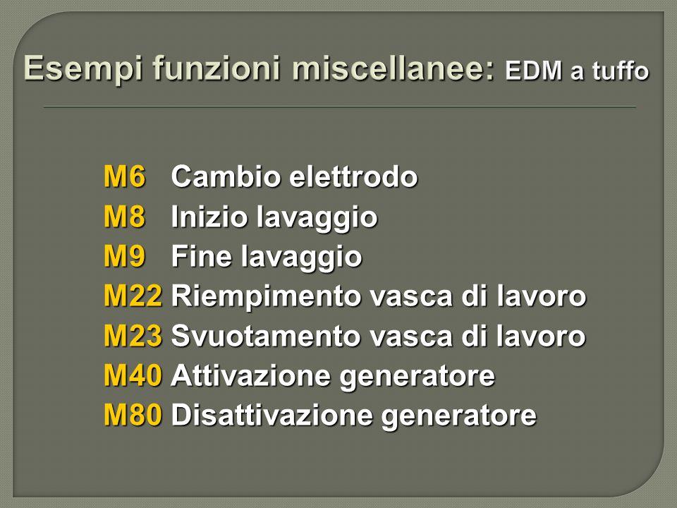 Esempi funzioni miscellanee: EDM a tuffo