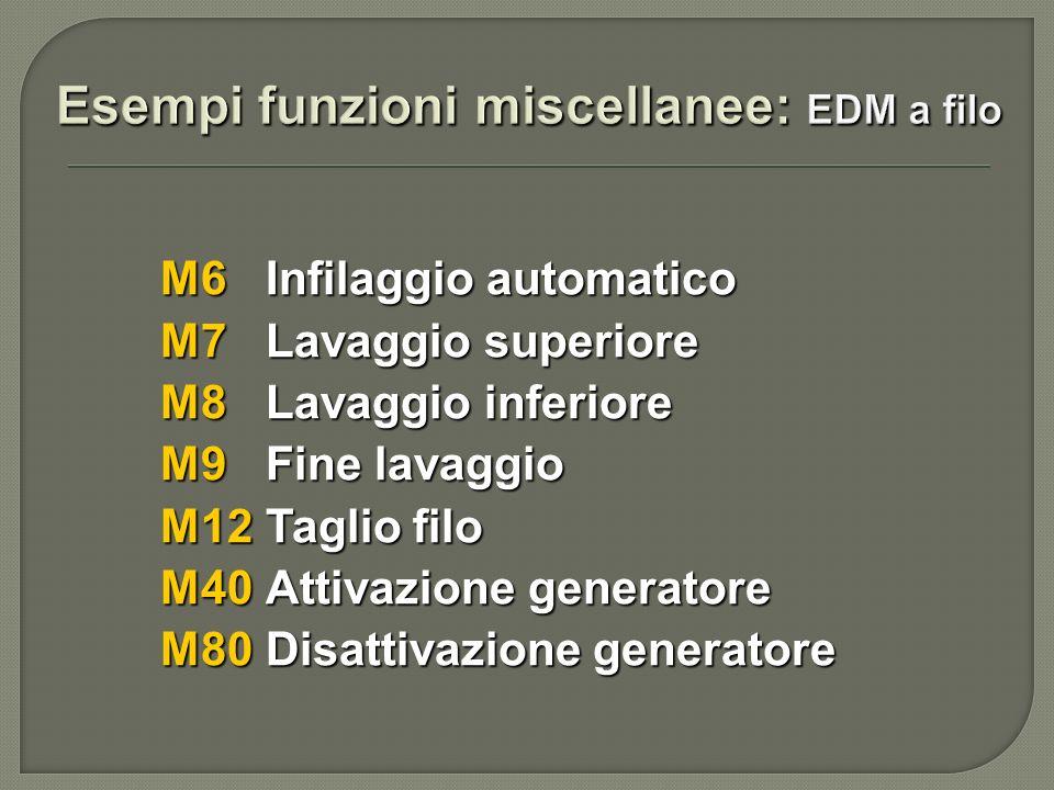 Esempi funzioni miscellanee: EDM a filo