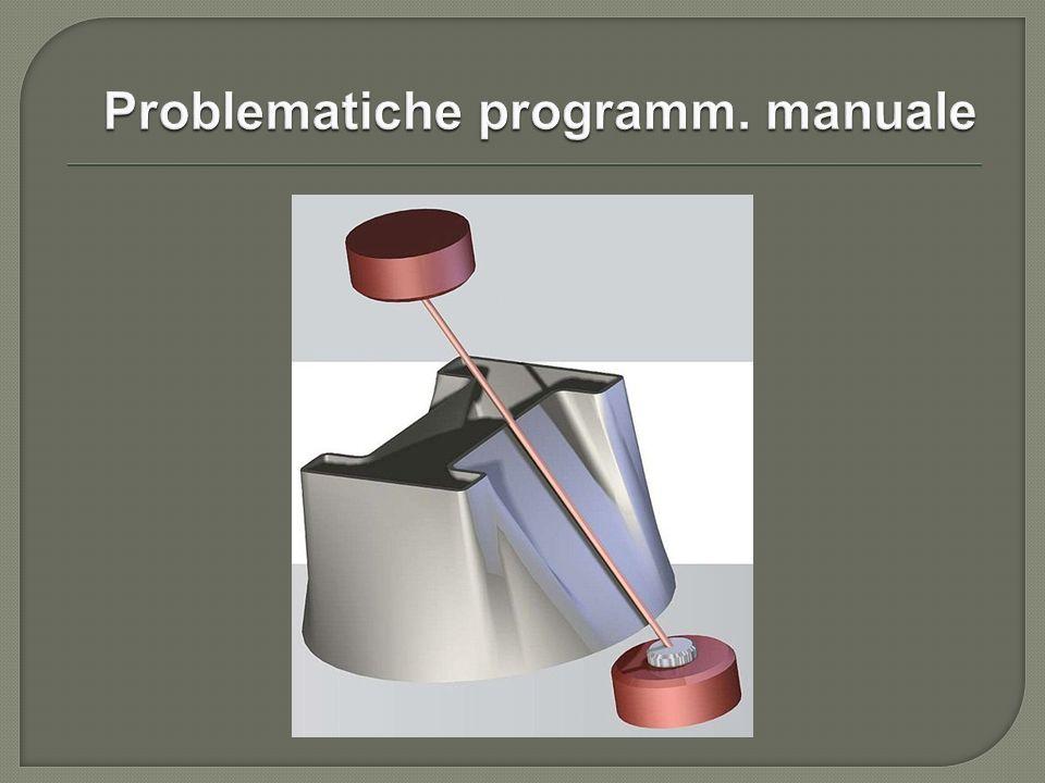 Problematiche programm. manuale