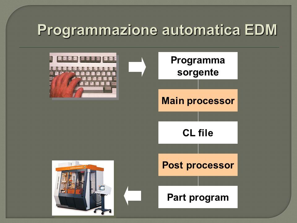 Programmazione automatica EDM