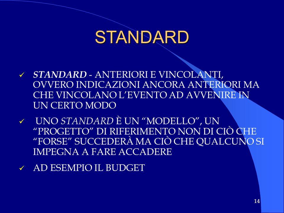 STANDARD STANDARD - ANTERIORI E VINCOLANTI, OVVERO INDICAZIONI ANCORA ANTERIORI MA CHE VINCOLANO L'EVENTO AD AVVENIRE IN UN CERTO MODO.