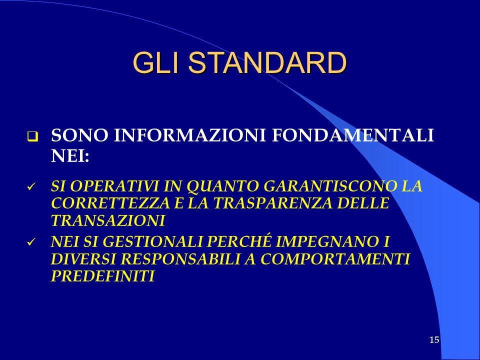 GLI STANDARD SONO INFORMAZIONI FONDAMENTALI NEI: