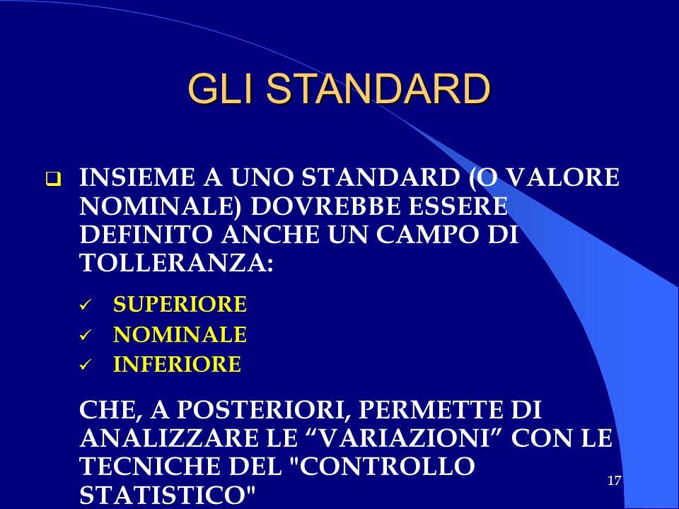 GLI STANDARD INSIEME A UNO STANDARD (O VALORE NOMINALE) DOVREBBE ESSERE DEFINITO ANCHE UN CAMPO DI TOLLERANZA: