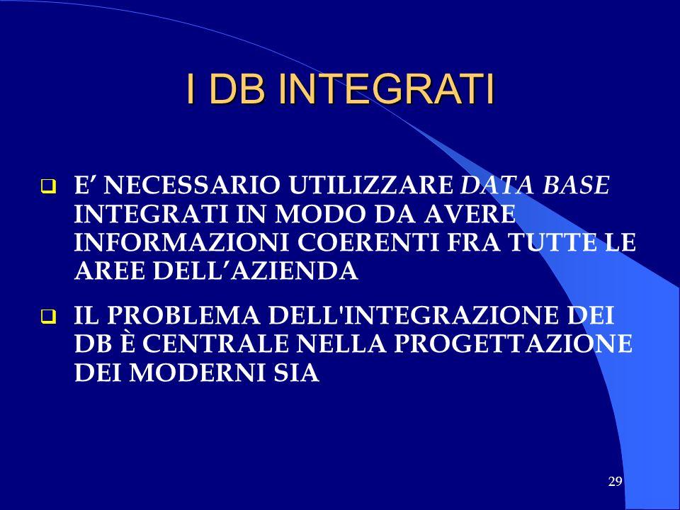 I DB INTEGRATI E' NECESSARIO UTILIZZARE DATA BASE INTEGRATI IN MODO DA AVERE INFORMAZIONI COERENTI FRA TUTTE LE AREE DELL'AZIENDA.