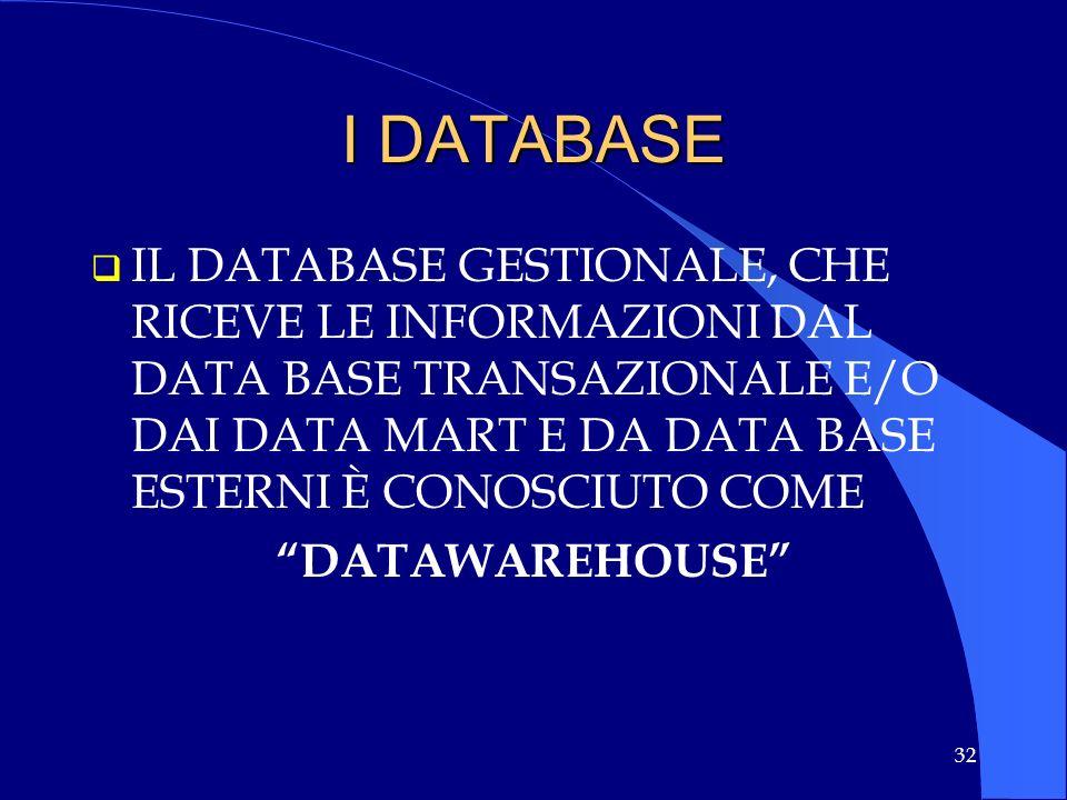 I DATABASE IL DATABASE GESTIONALE, CHE RICEVE LE INFORMAZIONI DAL DATA BASE TRANSAZIONALE E/O DAI DATA MART E DA DATA BASE ESTERNI È CONOSCIUTO COME.