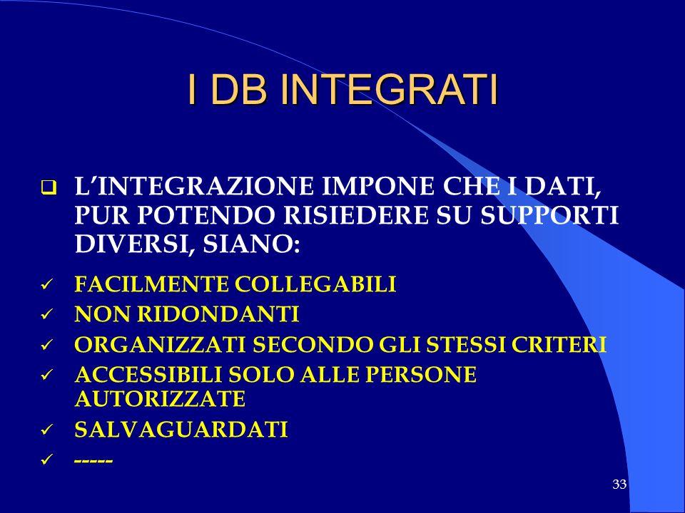 I DB INTEGRATI L'INTEGRAZIONE IMPONE CHE I DATI, PUR POTENDO RISIEDERE SU SUPPORTI DIVERSI, SIANO: FACILMENTE COLLEGABILI.