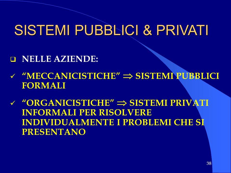 SISTEMI PUBBLICI & PRIVATI