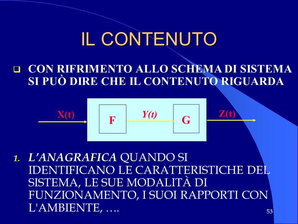 IL CONTENUTO CON RIFRIMENTO ALLO SCHEMA DI SISTEMA SI PUÒ DIRE CHE IL CONTENUTO RIGUARDA. X(t) Z(t)