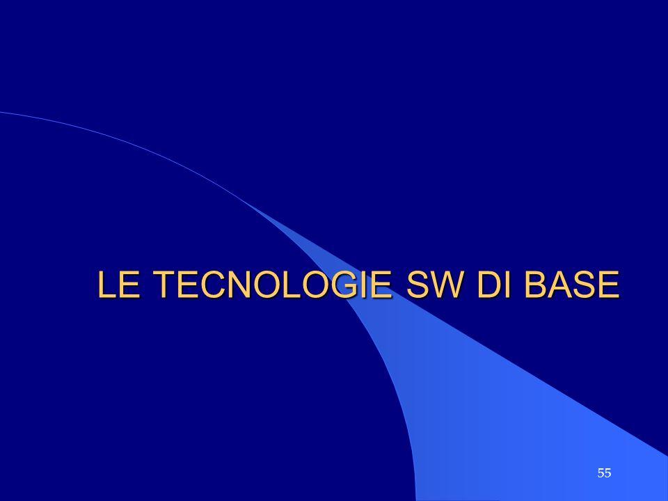 LE TECNOLOGIE SW DI BASE