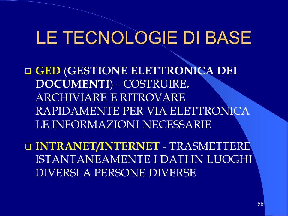 LE TECNOLOGIE DI BASE