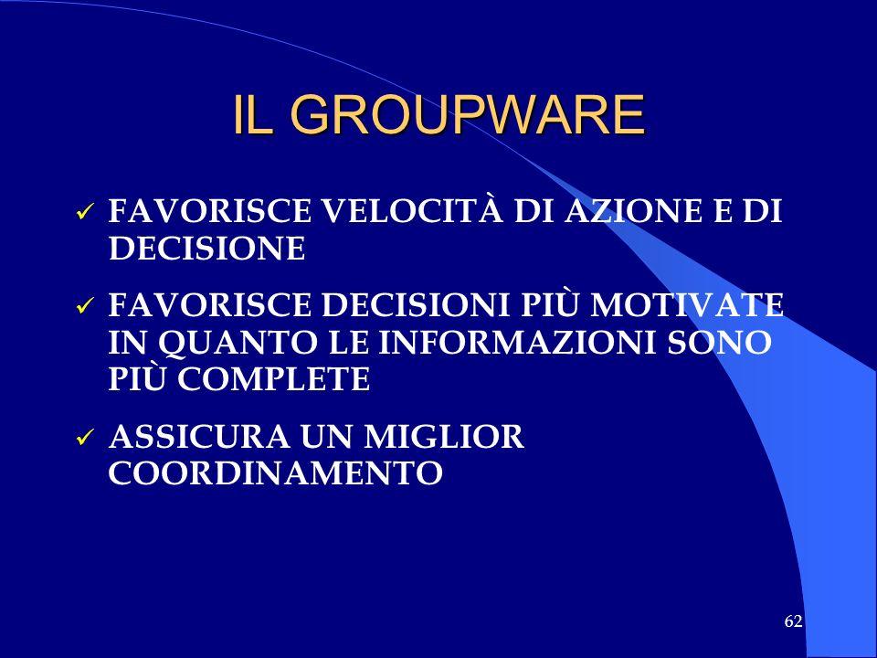IL GROUPWARE FAVORISCE VELOCITÀ DI AZIONE E DI DECISIONE