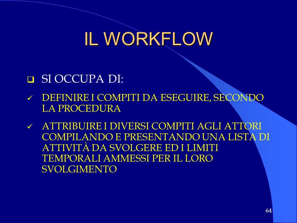 IL WORKFLOW SI OCCUPA DI: