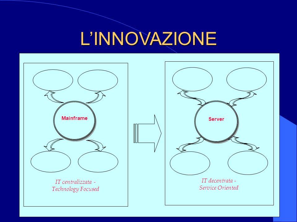 L'INNOVAZIONE IT decentrata - IT centralizzata - Service Oriented