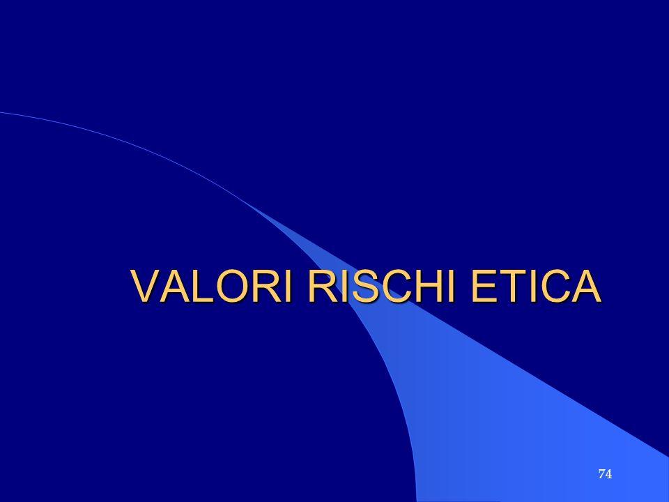 VALORI RISCHI ETICA