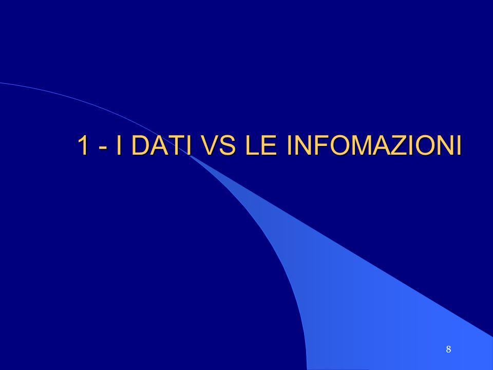 1 - I DATI VS LE INFOMAZIONI