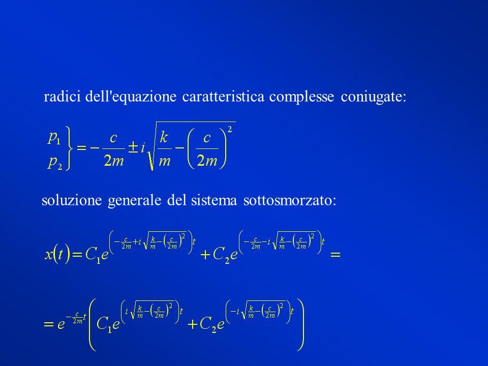 radici dell equazione caratteristica complesse coniugate: