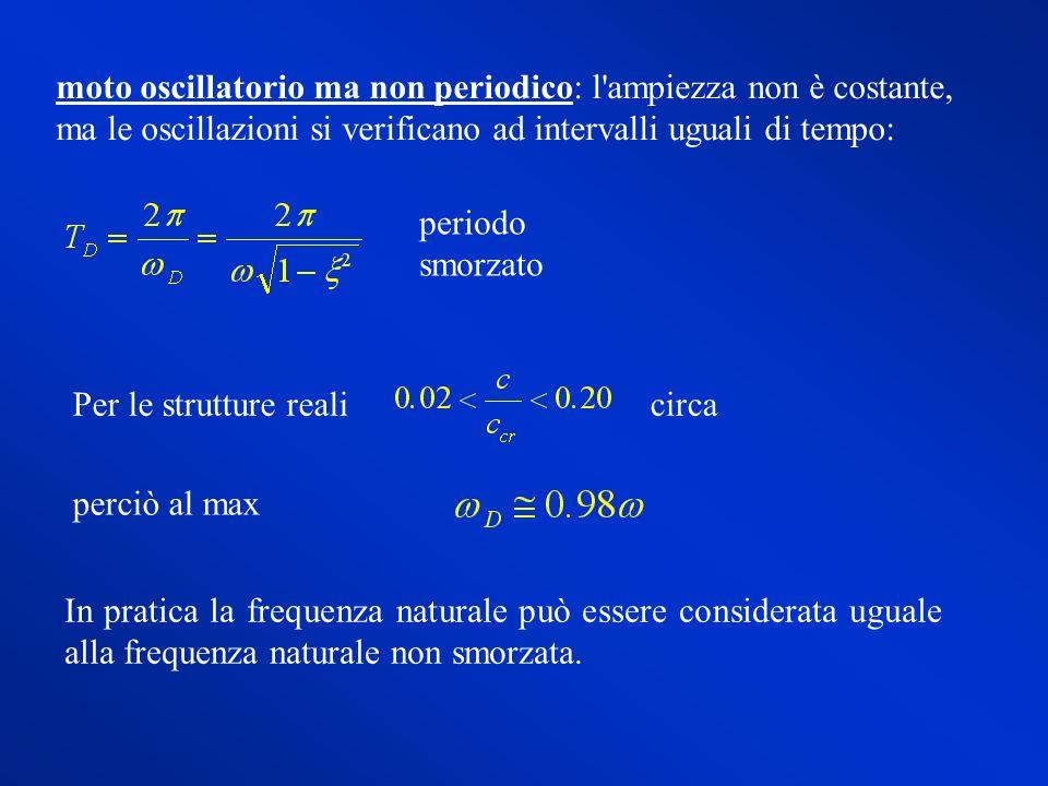 moto oscillatorio ma non periodico: l ampiezza non è costante, ma le oscillazioni si verificano ad intervalli uguali di tempo: