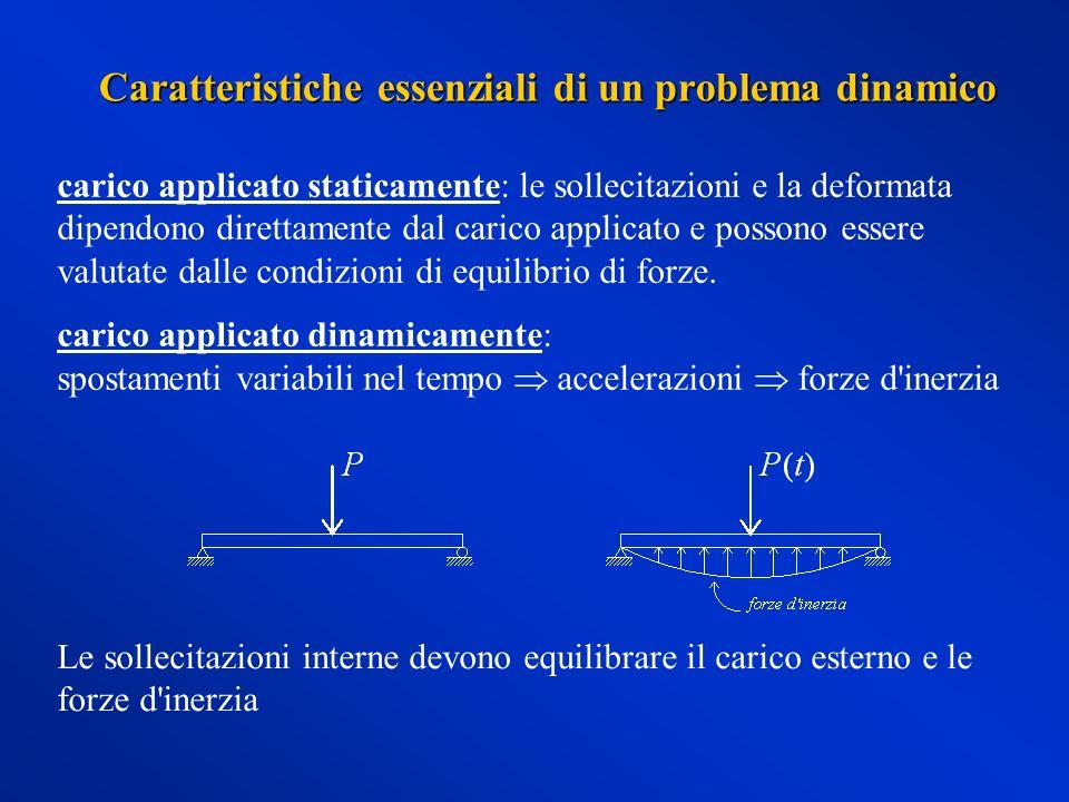 Caratteristiche essenziali di un problema dinamico
