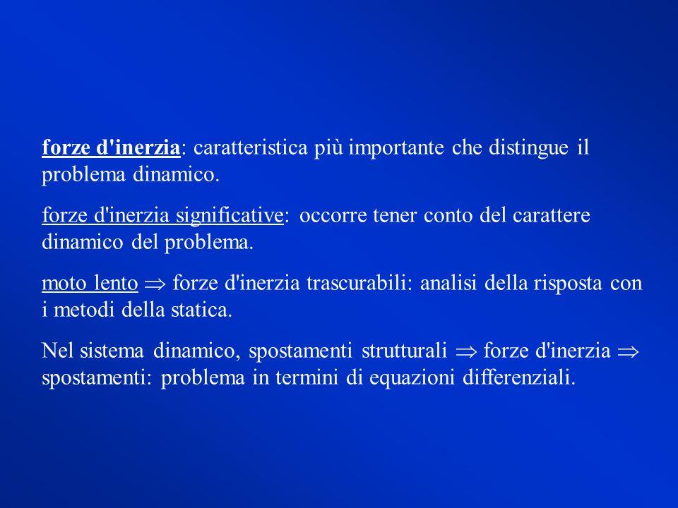 forze d inerzia: caratteristica più importante che distingue il problema dinamico.