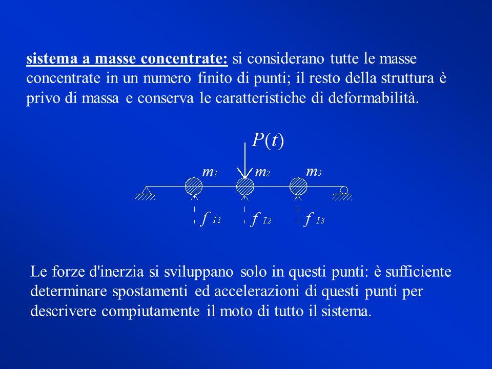 sistema a masse concentrate: si considerano tutte le masse concentrate in un numero finito di punti; il resto della struttura è privo di massa e conserva le caratteristiche di deformabilità.