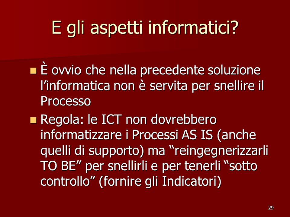 E gli aspetti informatici