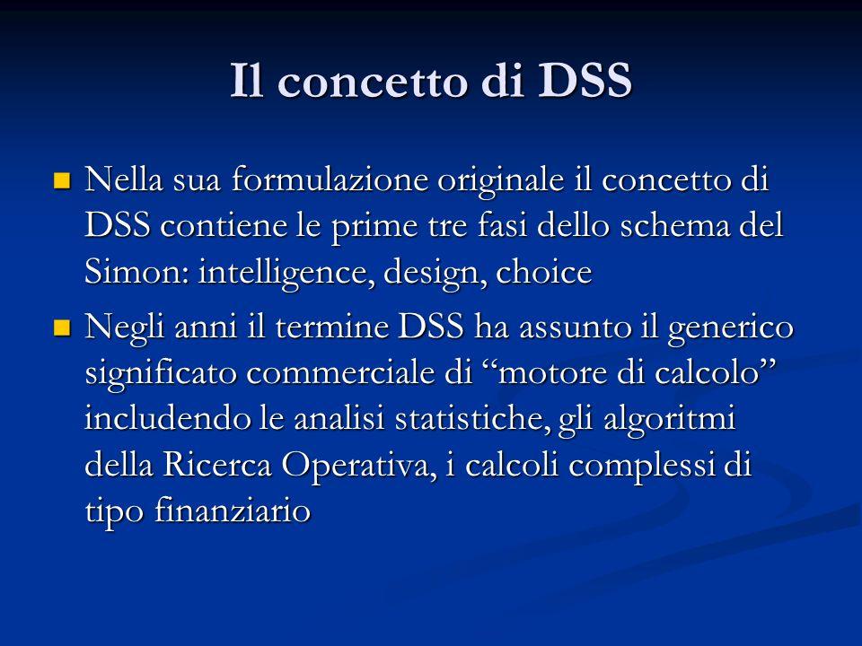 Il concetto di DSS