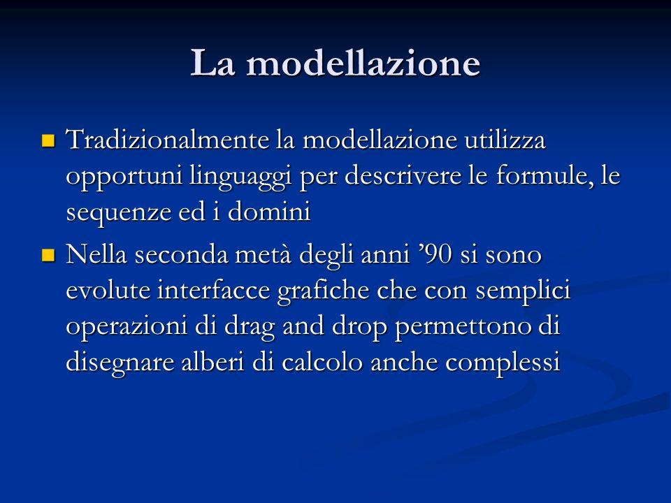 La modellazione Tradizionalmente la modellazione utilizza opportuni linguaggi per descrivere le formule, le sequenze ed i domini.