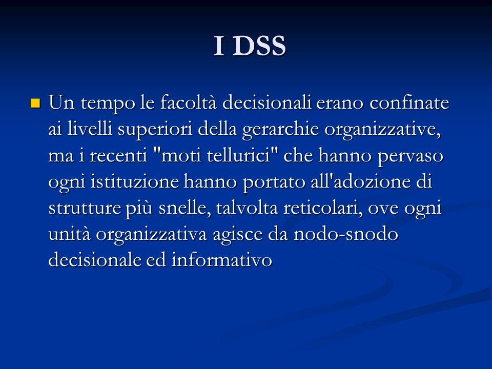I DSS