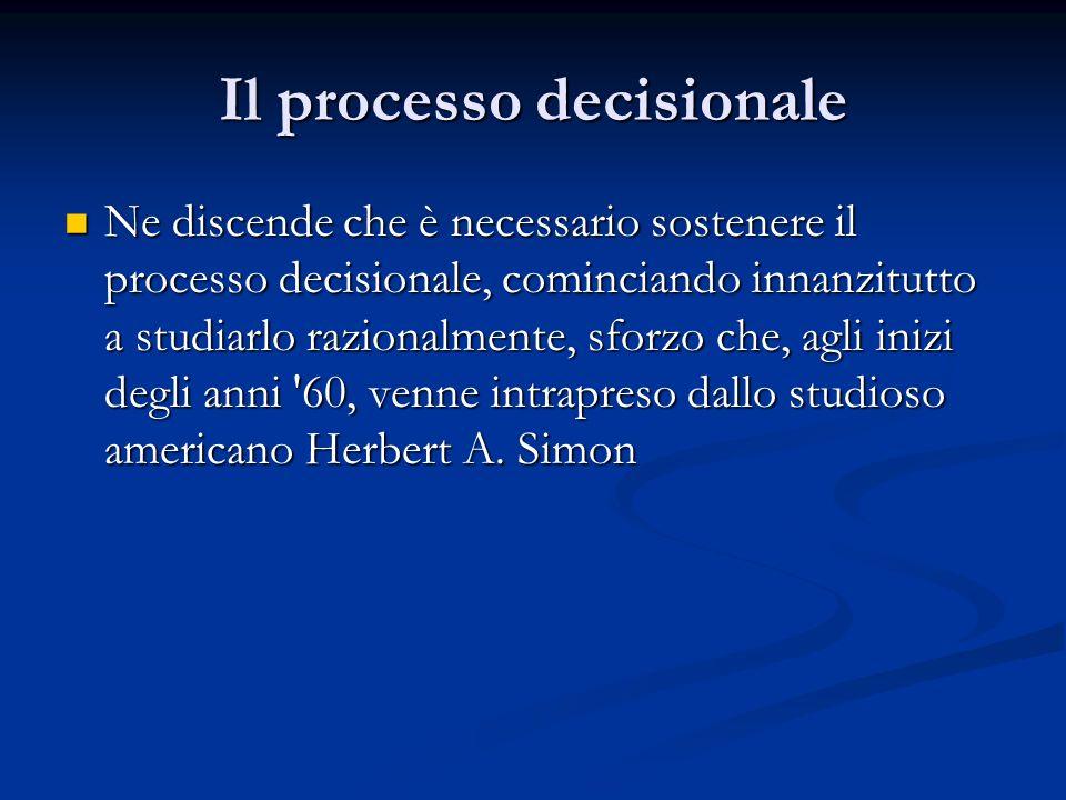 Il processo decisionale