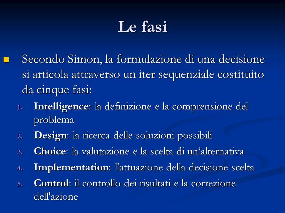 Le fasiSecondo Simon, la formulazione di una decisione si articola attraverso un iter sequenziale costituito da cinque fasi: