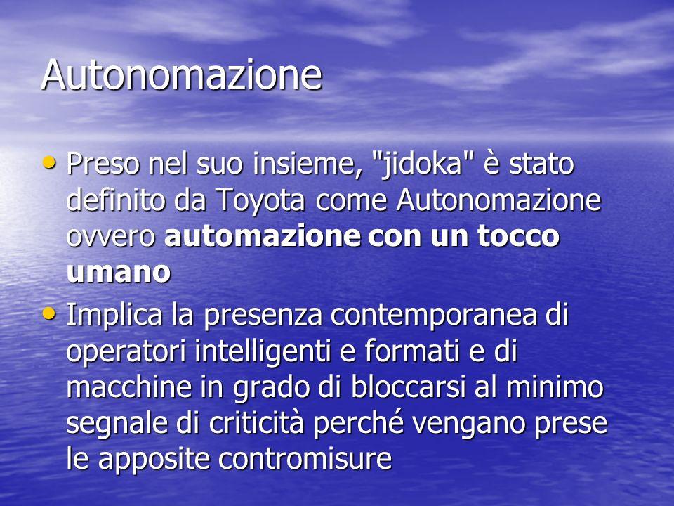 Autonomazione Preso nel suo insieme, jidoka è stato definito da Toyota come Autonomazione ovvero automazione con un tocco umano.