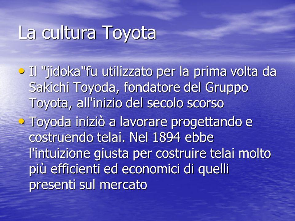 La cultura Toyota Il jidoka fu utilizzato per la prima volta da Sakichi Toyoda, fondatore del Gruppo Toyota, all inizio del secolo scorso.