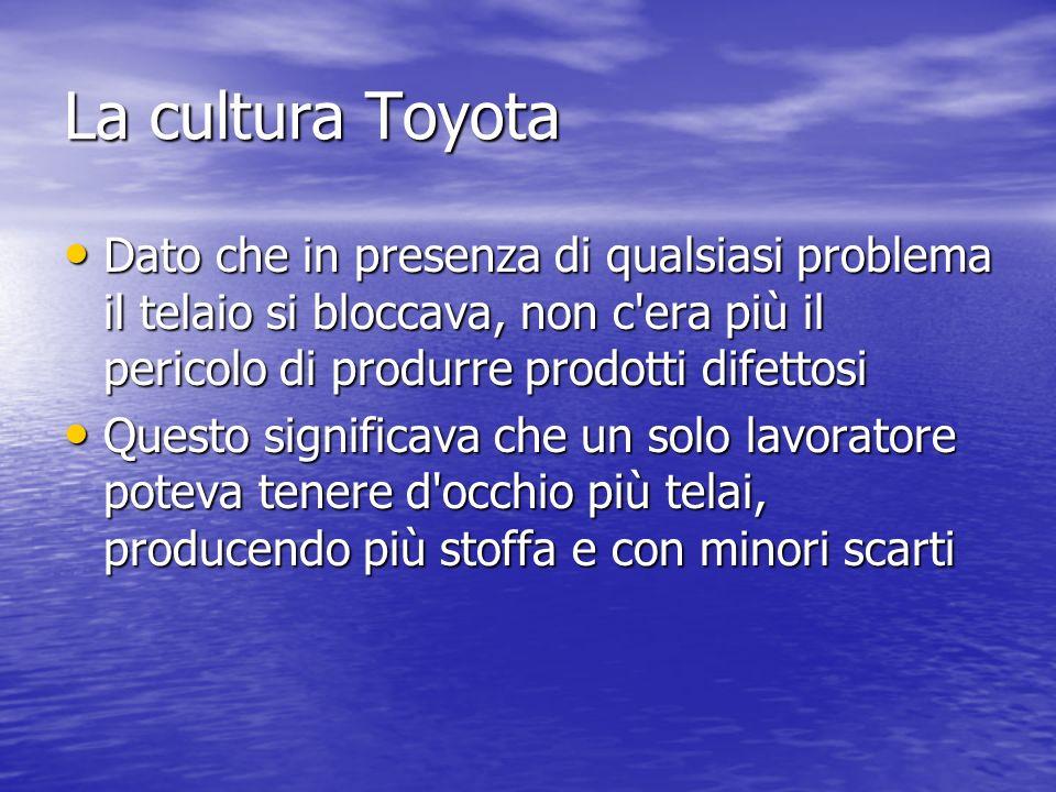 La cultura Toyota Dato che in presenza di qualsiasi problema il telaio si bloccava, non c era più il pericolo di produrre prodotti difettosi.