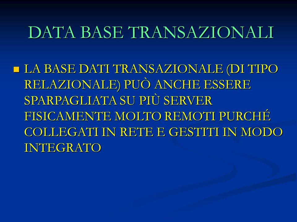 DATA BASE TRANSAZIONALI