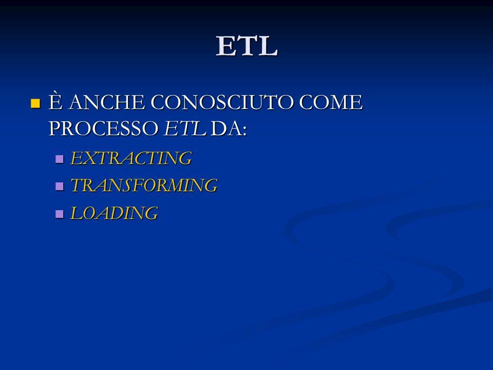 ETL È ANCHE CONOSCIUTO COME PROCESSO ETL DA: EXTRACTING TRANSFORMING